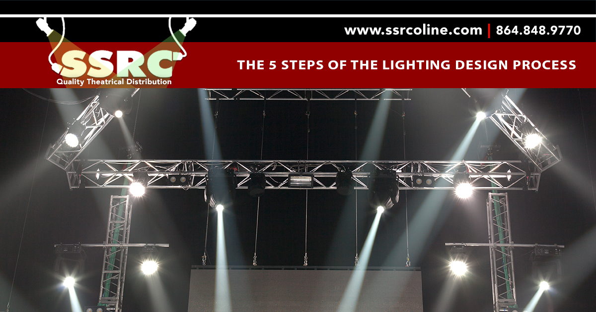 Theatrical Lighting Design Process